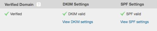 A screenshot of a verified domain in Mailchimp Transactional