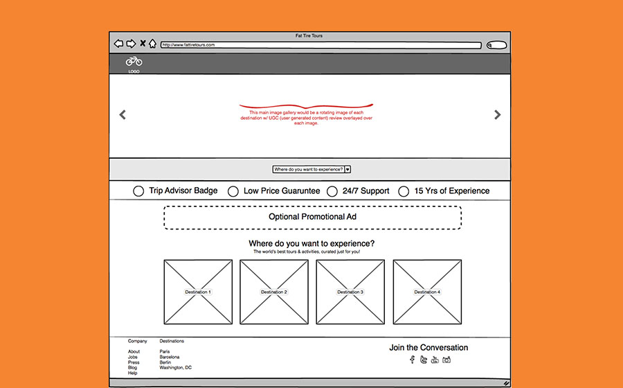Springbox Spring Solve Fat Tire Site Wireframe
