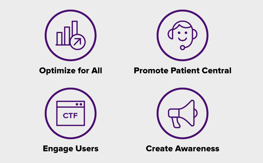 Springbox Digital Strategy Pancreatic Cancer Action Network Goals