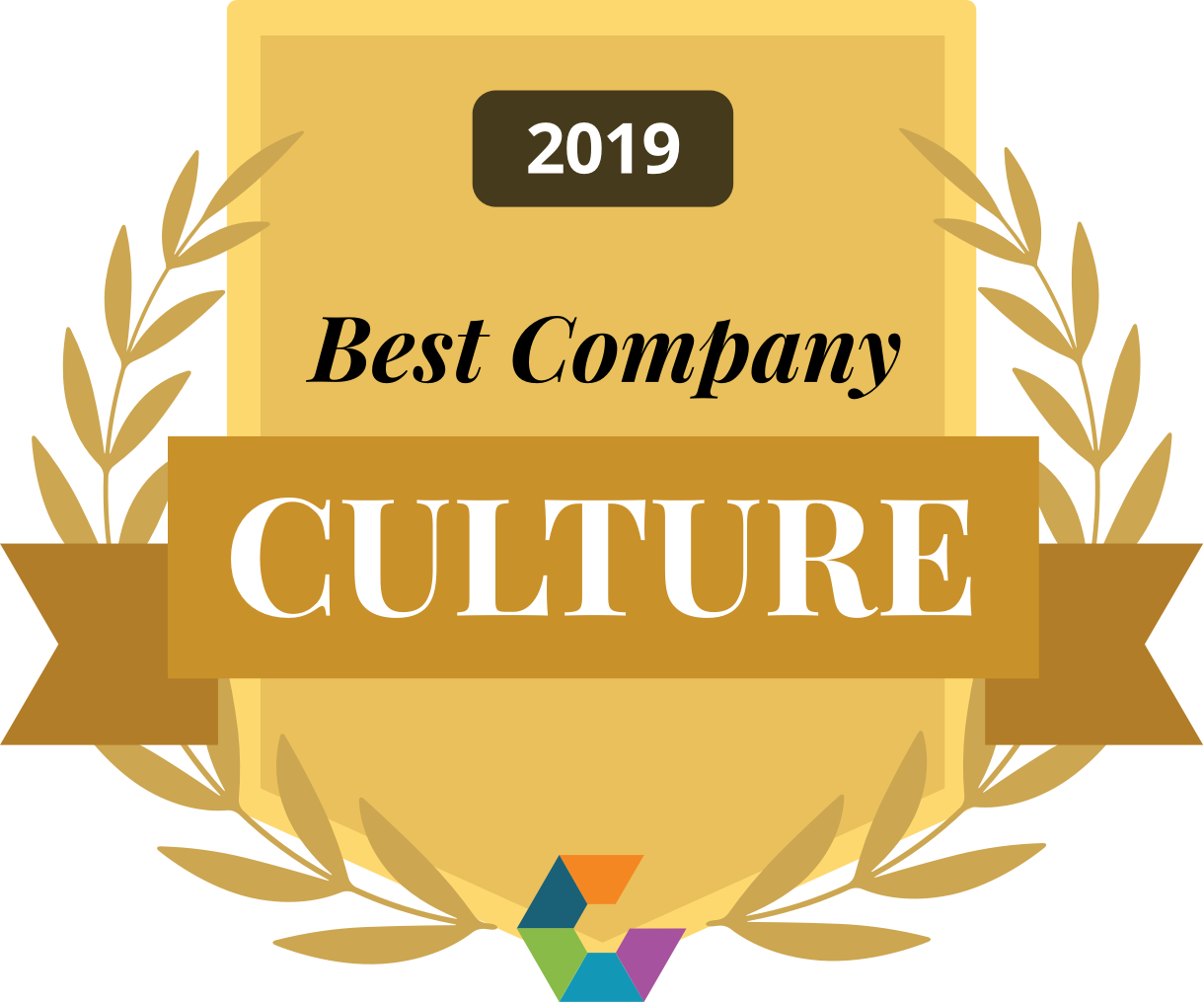 Best Company Culture - Comparably 2019