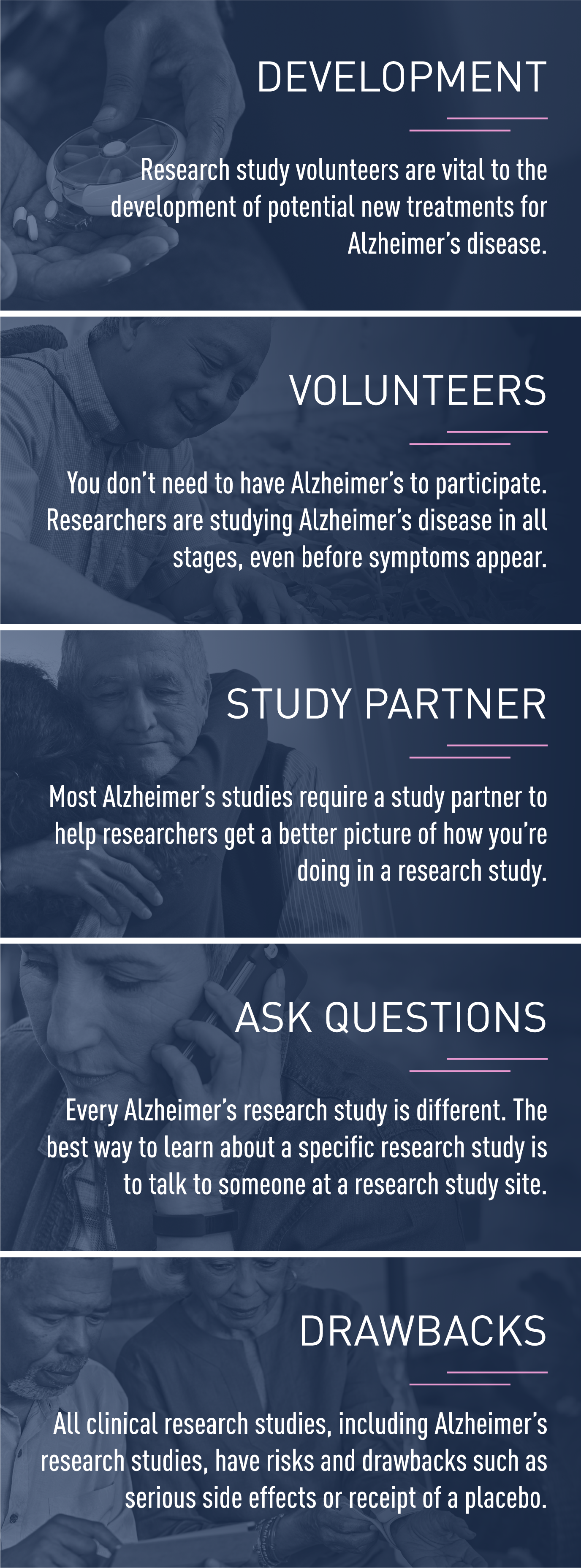 AlzheimersResearchParticipation5ThingstoKnow Infographic 14Jun2019-01