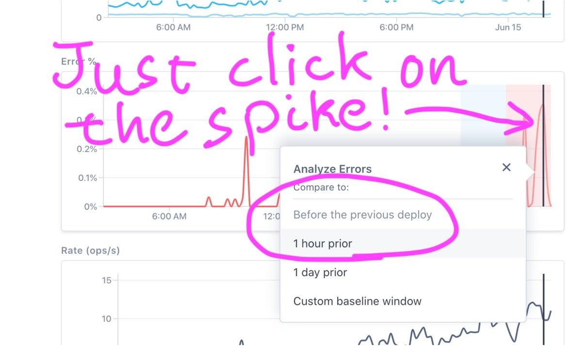 Analyze Errors in Spike