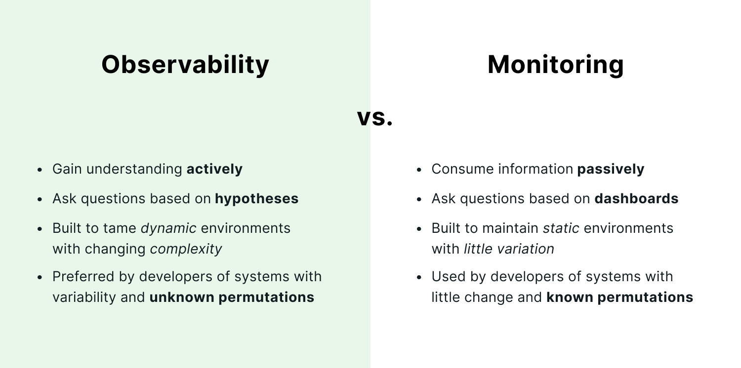 Observability vs Monitoring
