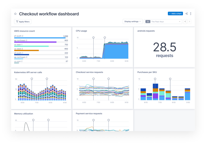 Lightening-fast dashboards and intelligent alerts