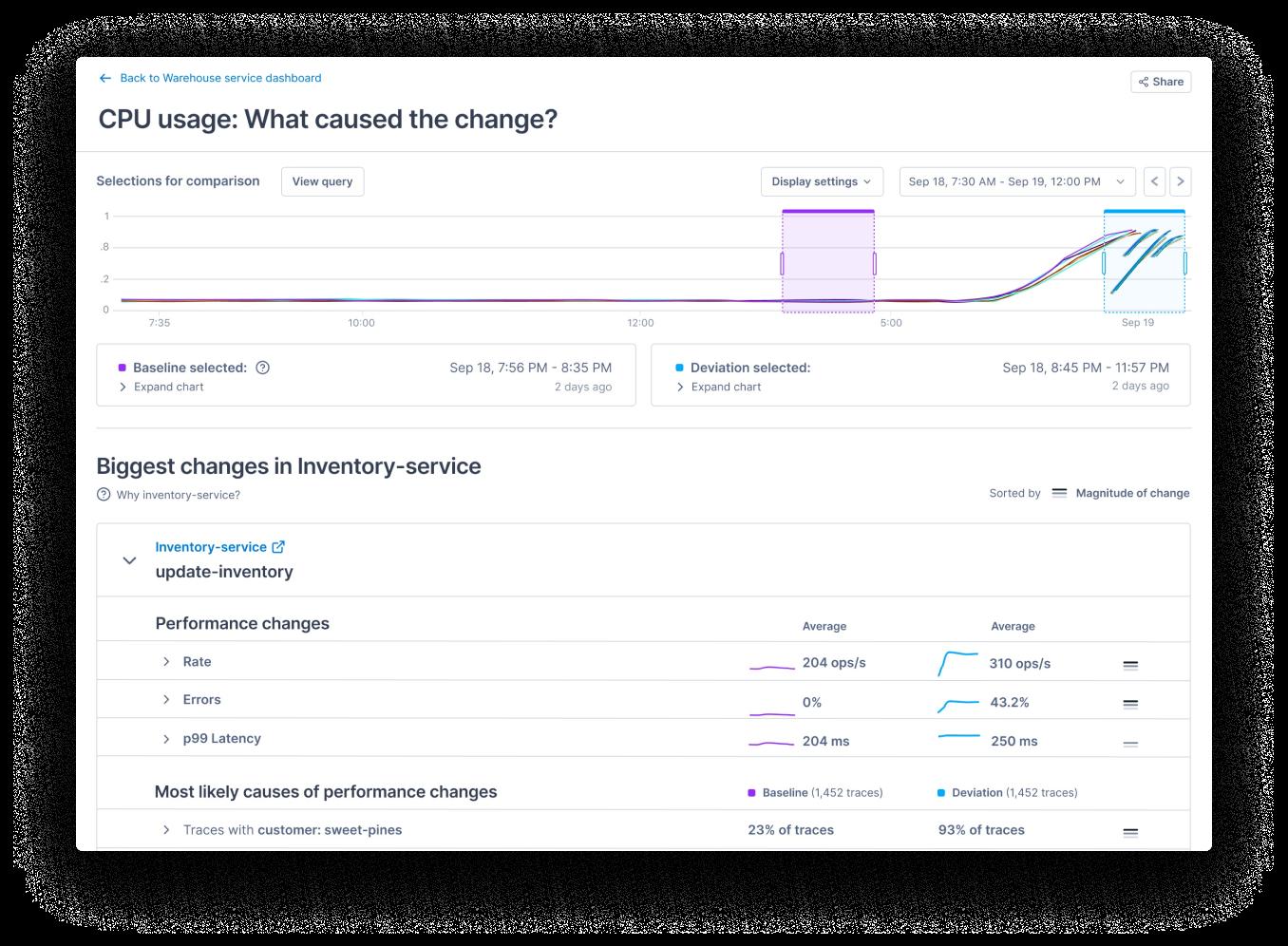 Lightstep Change Intelligence - biggest changes