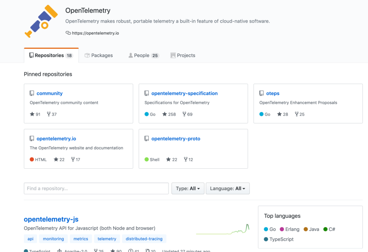 OpenTelemetry 101: How to Start Contributing