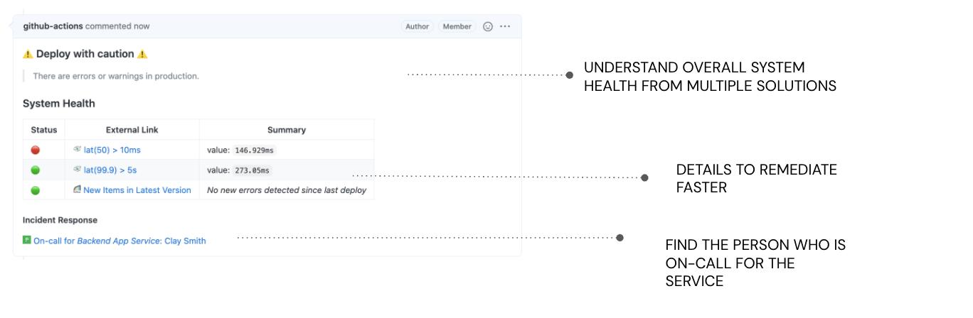 GitHub Lightstep Screenshot