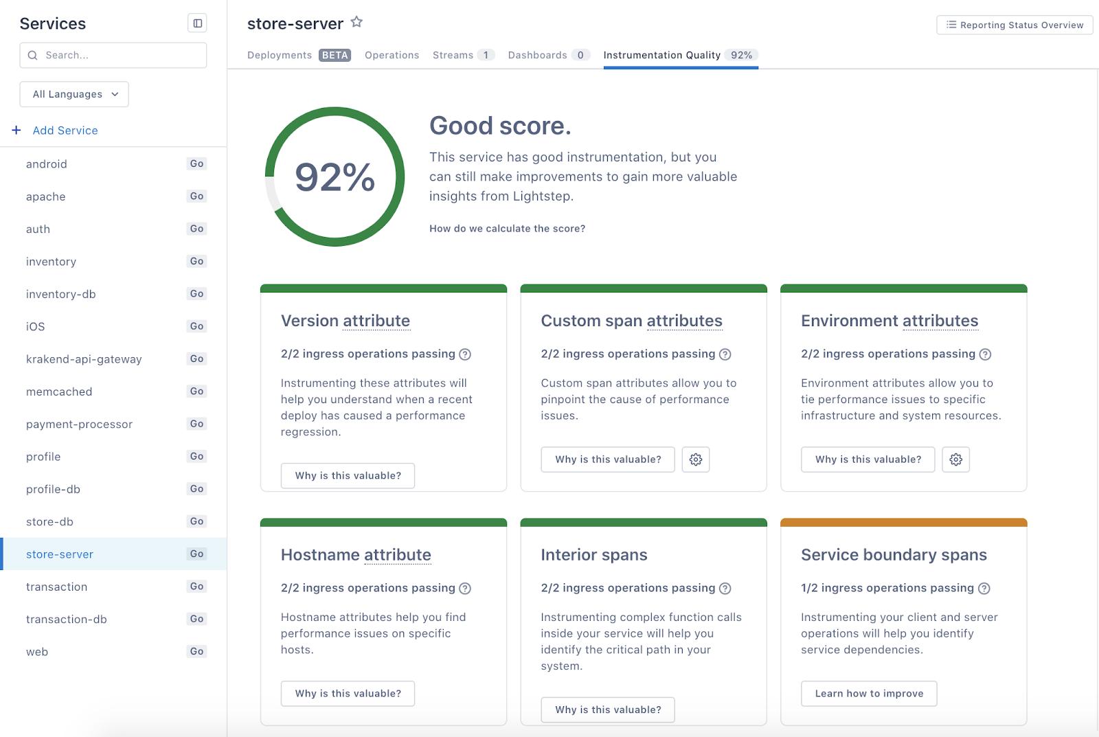 Instrumentation Quality Score - 92%
