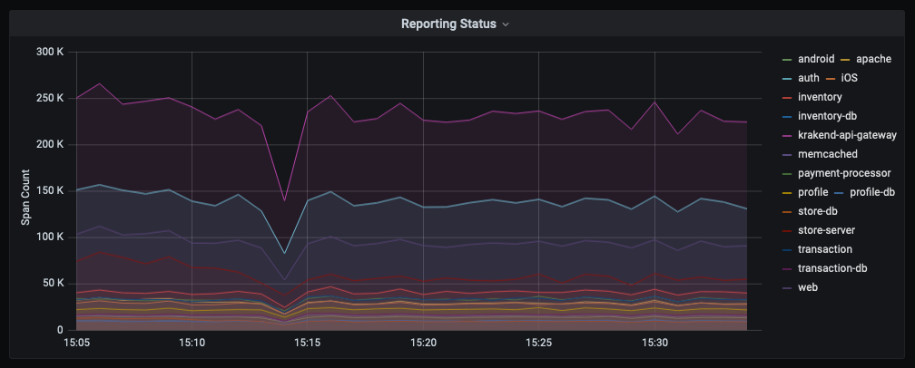 grafana-graph