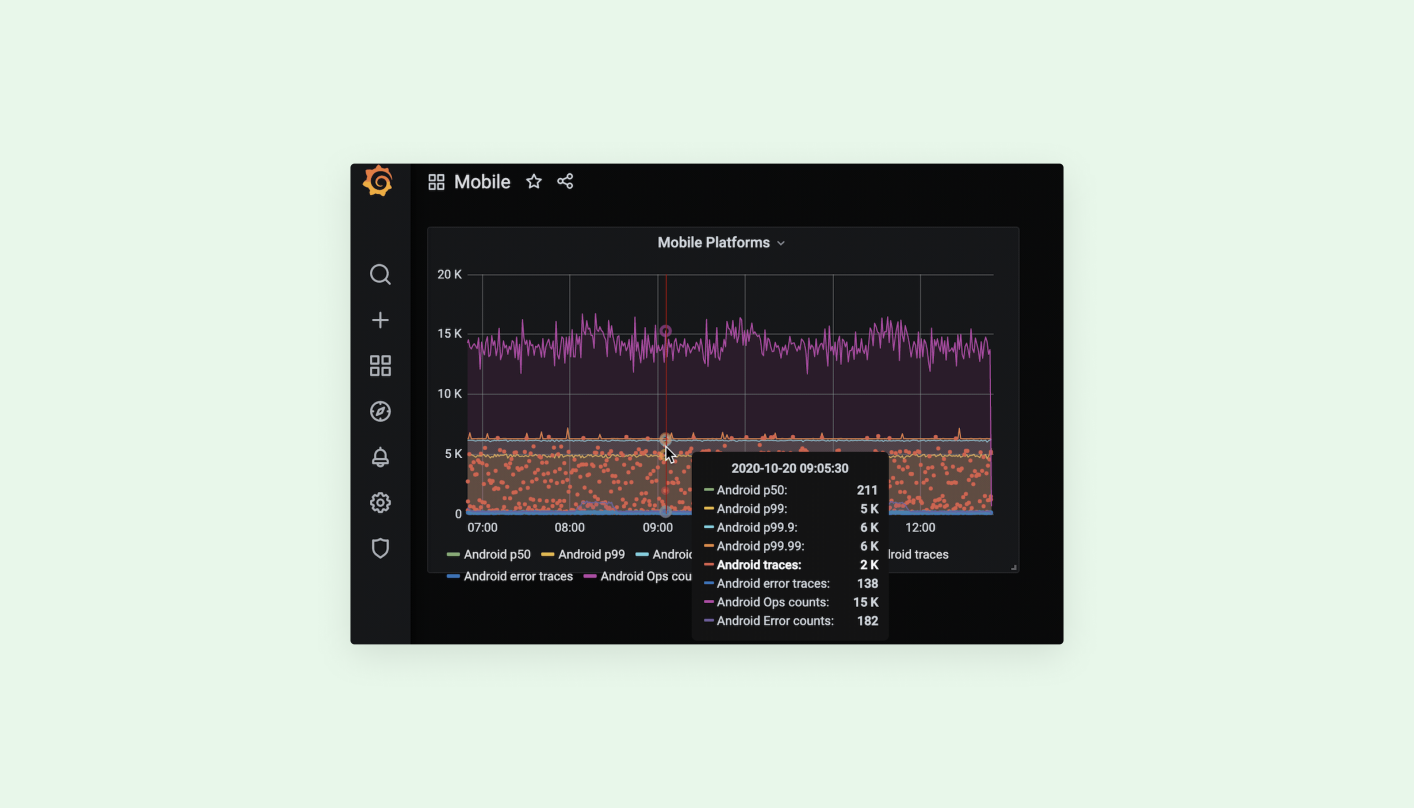 New Lightstep and Grafana plug-in to power your dashboards with observability