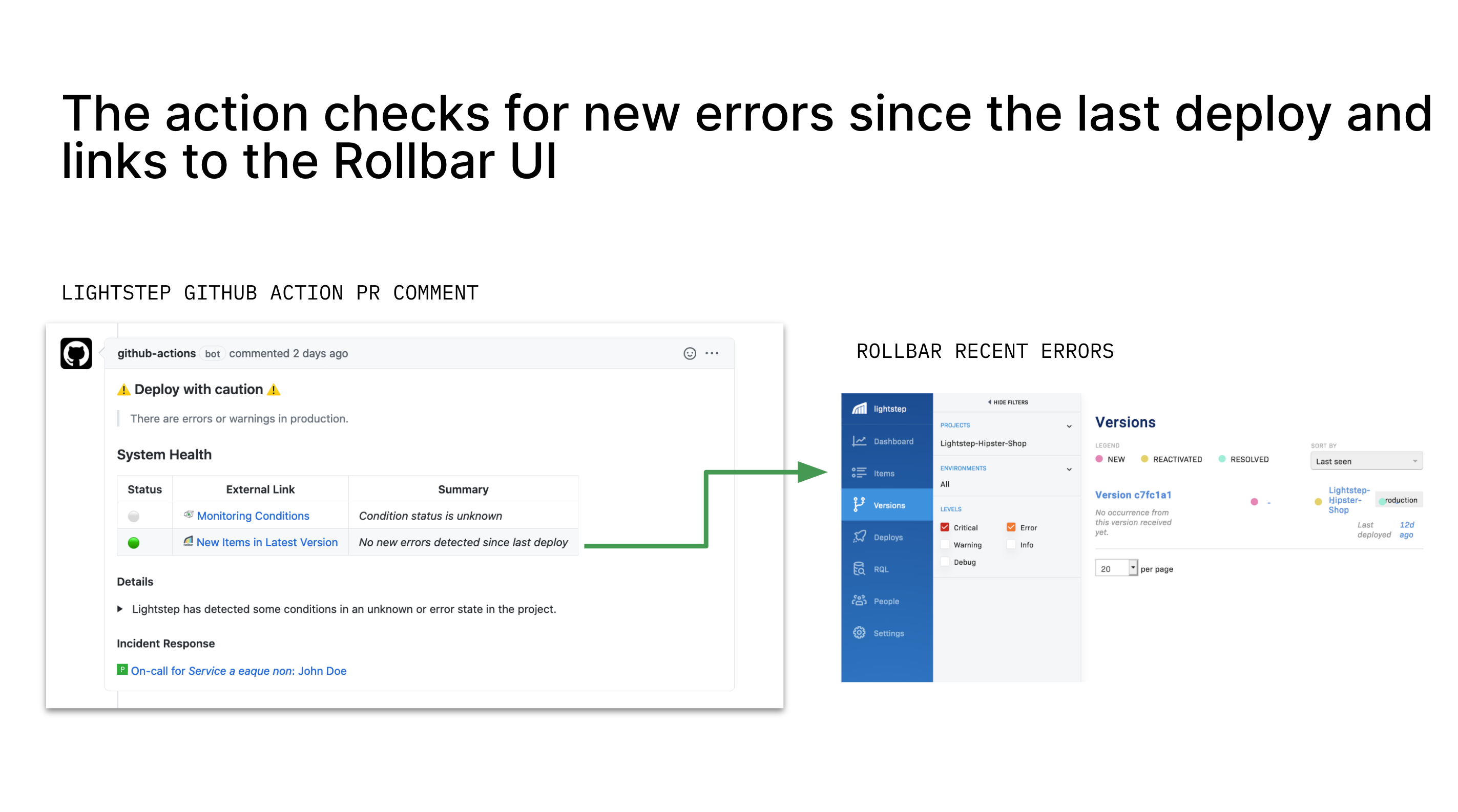 Lightstep Github Actions with Rollbar UI