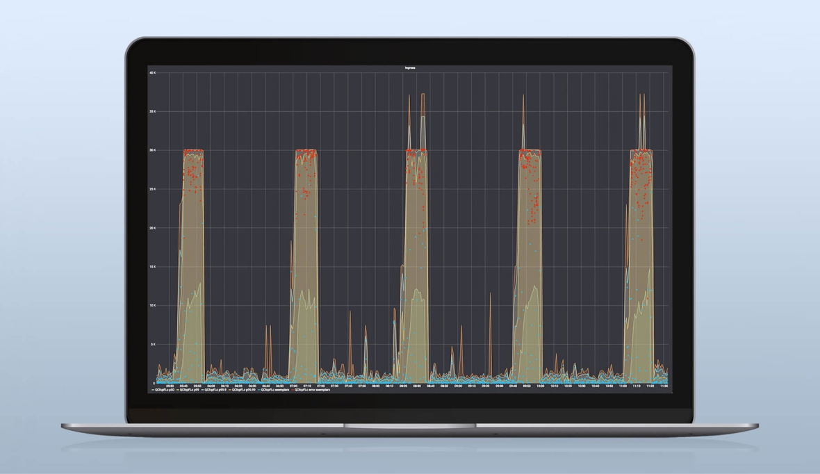 Introducing Lightstep's Grafana Plugin