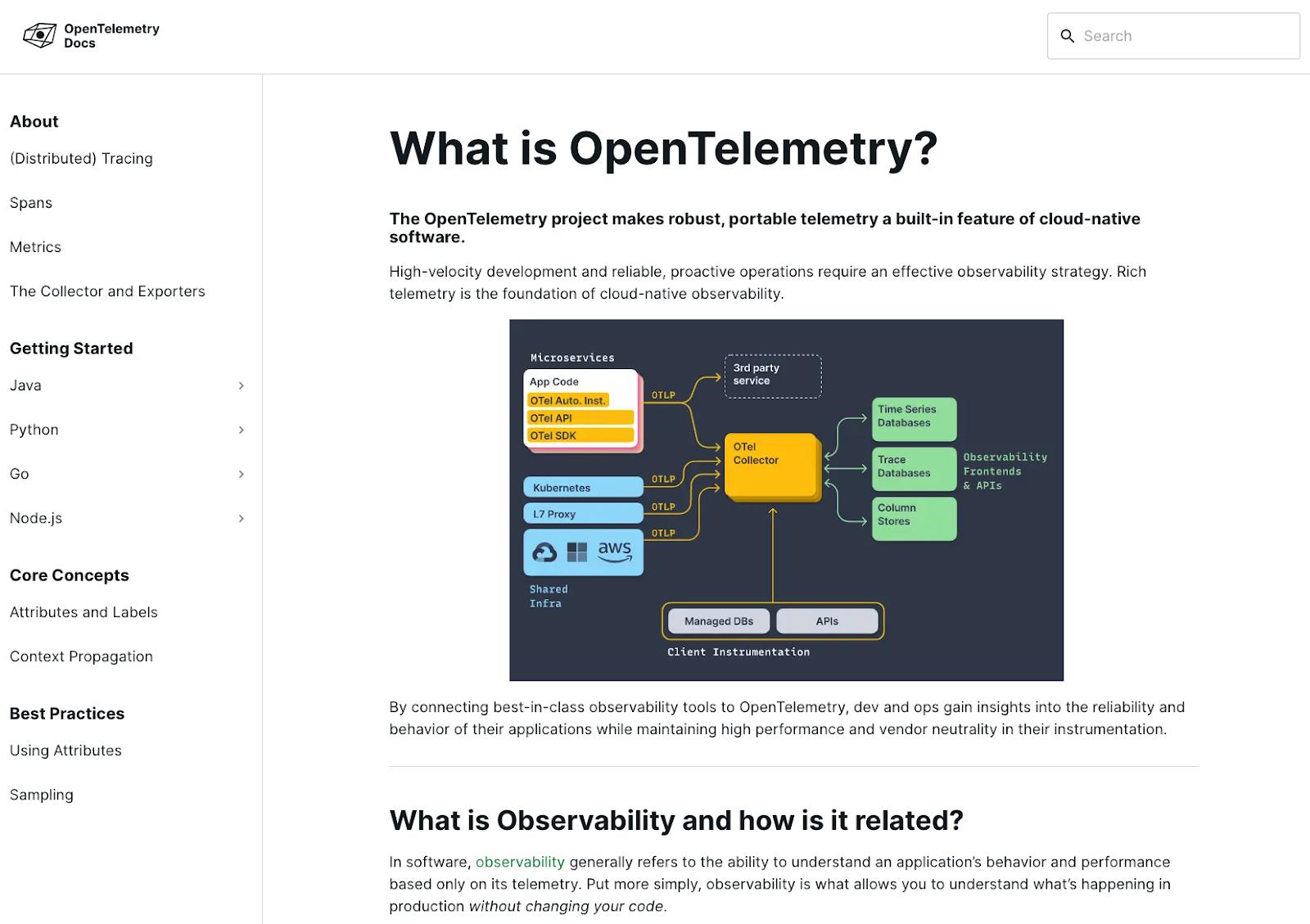 OpenTelemetry Lightstep Docs