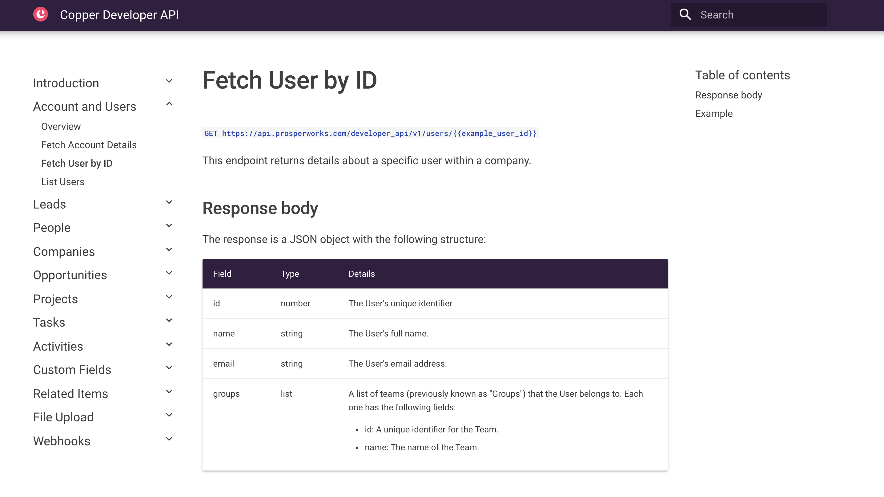 Fetch User by ID Copper CRM API REST documentation