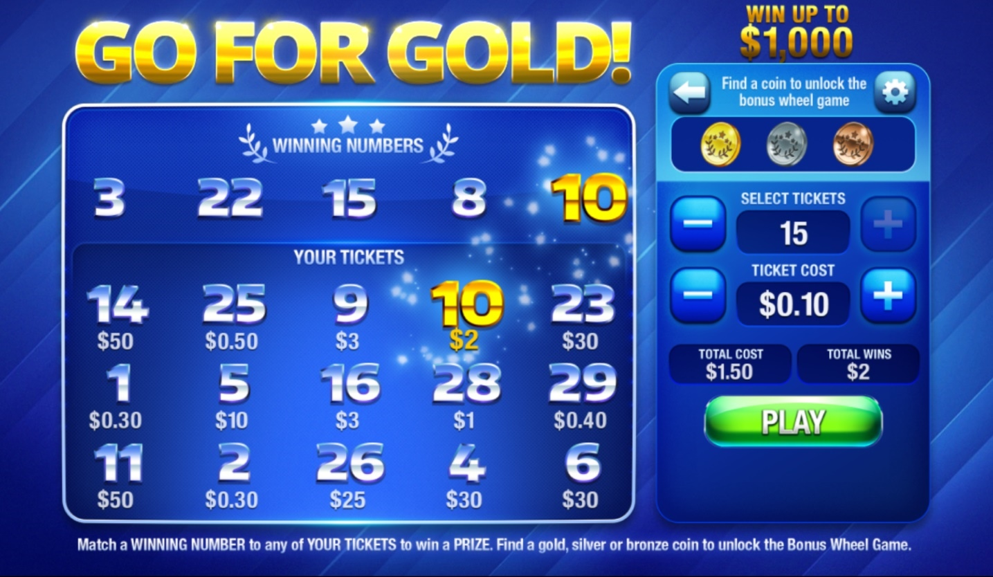 Gold Lotto Odds
