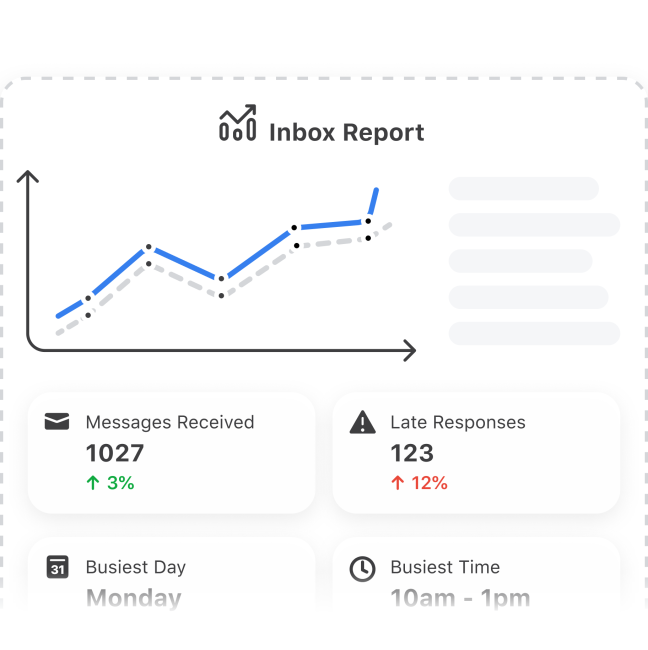Try our free inbox report