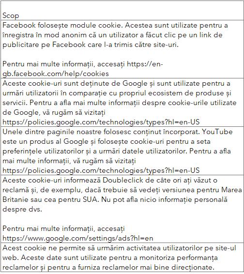 14 mesaje amuzante de dating online - (primul, al doilea, al treilea și după) | fotopanou.ro