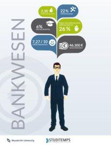 Schnellcheck Bankenbranche