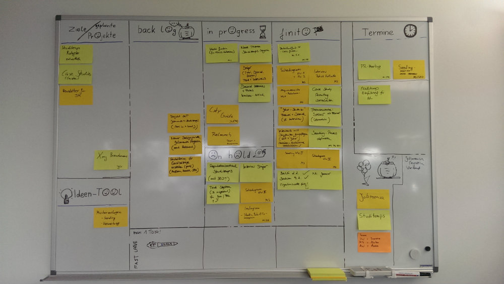 2. Kanban Planungsboard