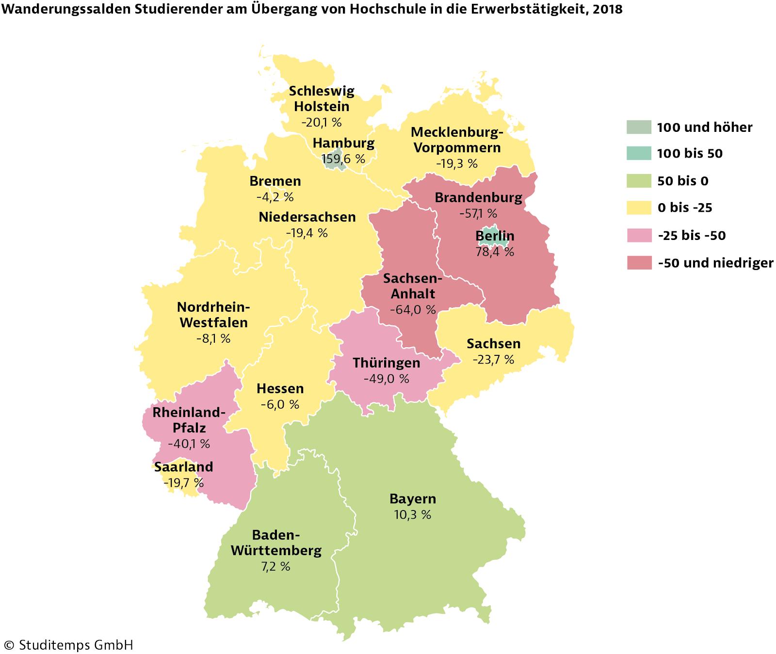 Wanderungs-Salden-Deutschlandkarte