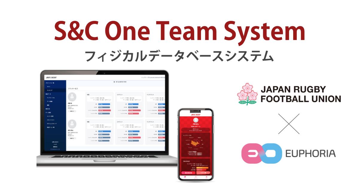 ユーフォリア、日本ラグビーフットボール協会版「フィジカルデータベース」システムを開発・リリース