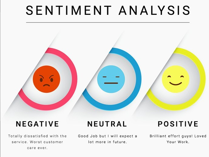 AI-based sentiment analysis hero image