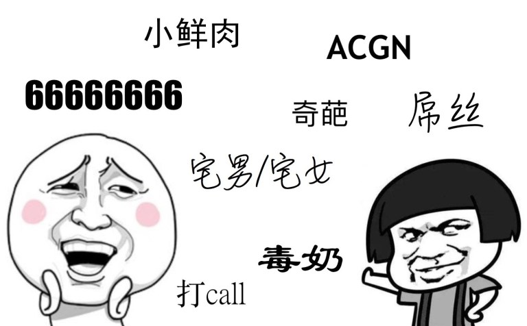 The internet language of Post-00 generation in China hero image