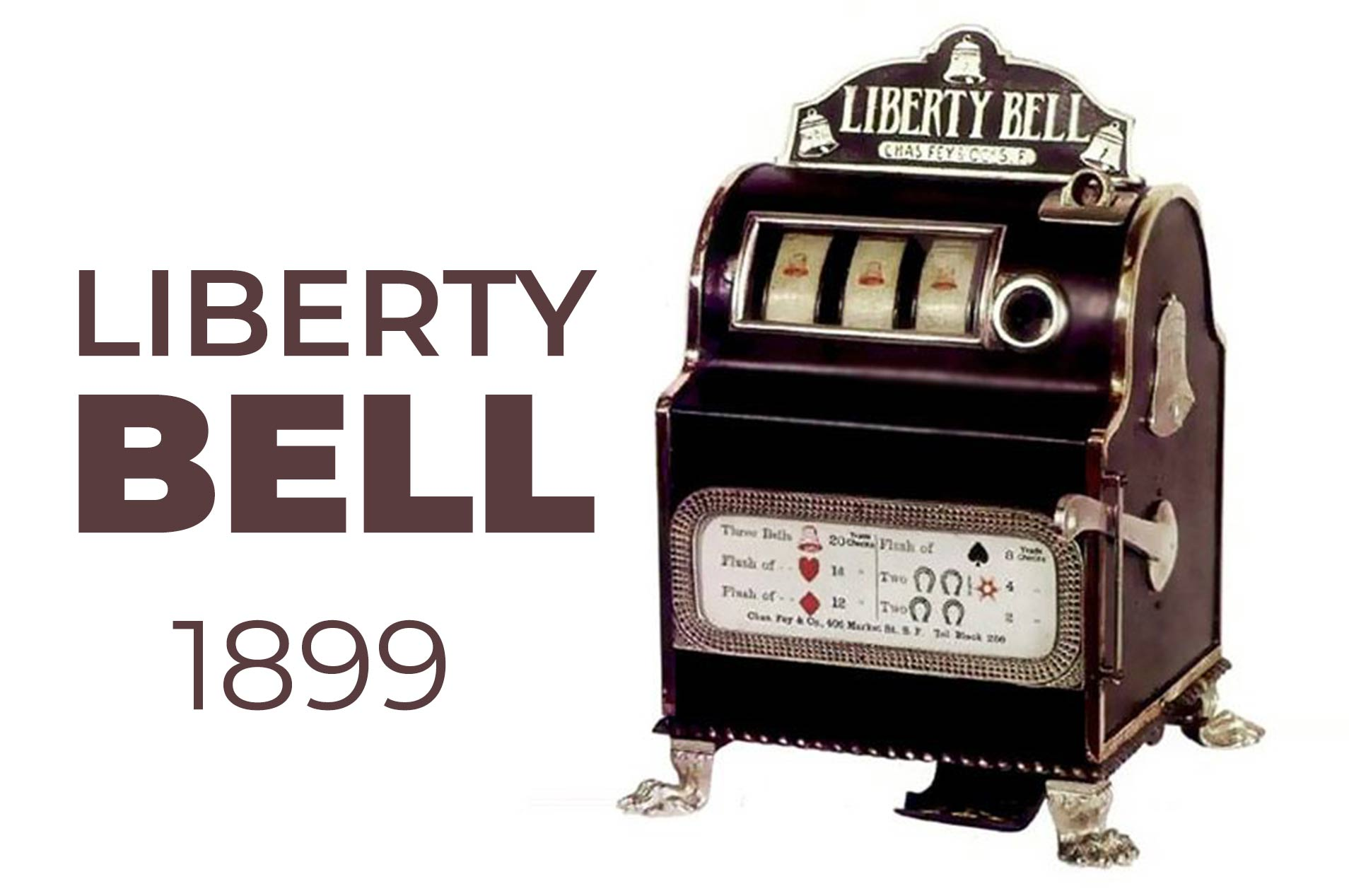 Liberty Bell – First Three Reels Slot Machine made in 1899