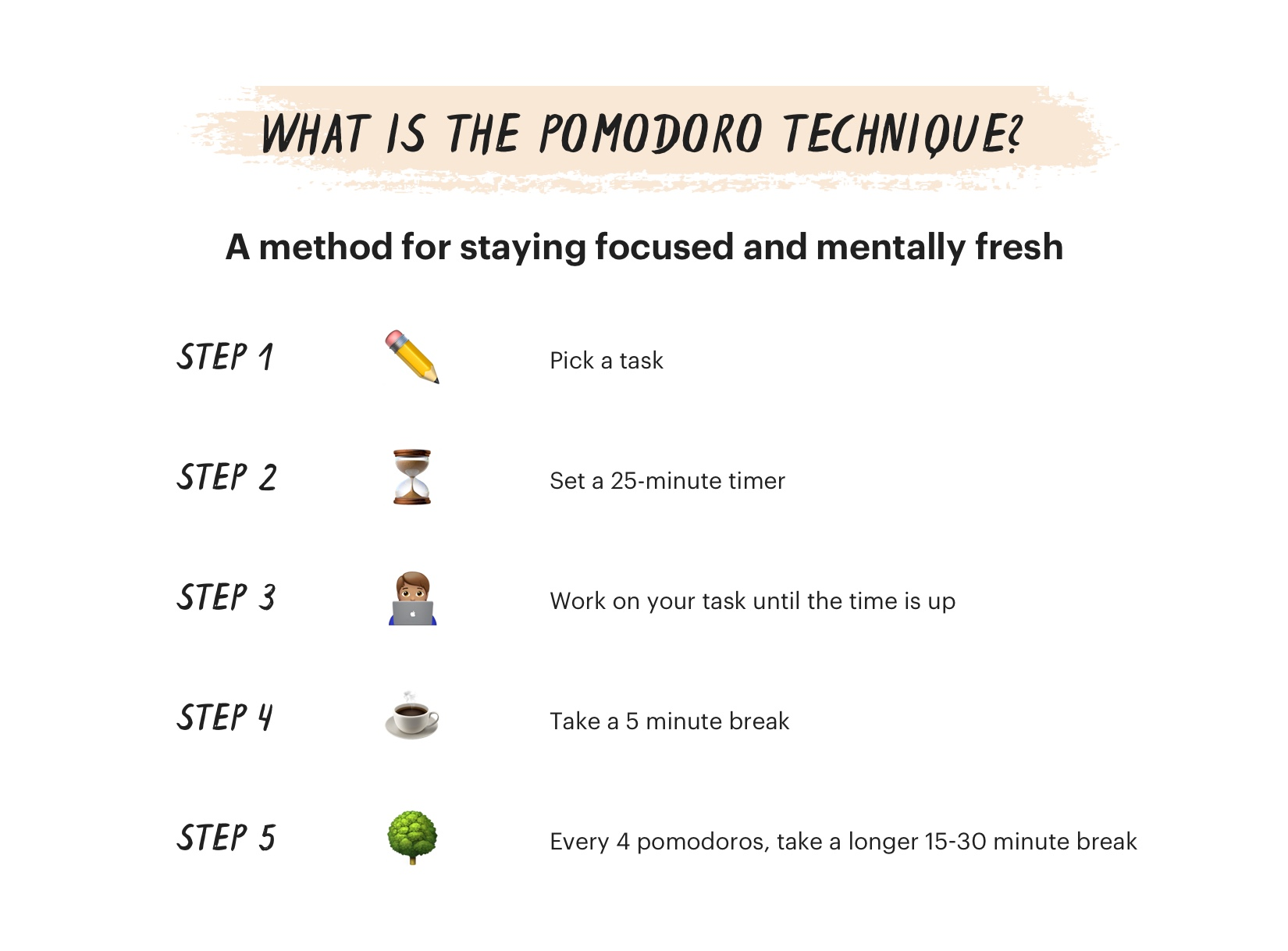 productivity-method pomodoro-summary