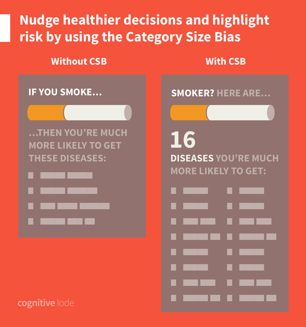 40 Category Size Bias Takeaway Nudging Health