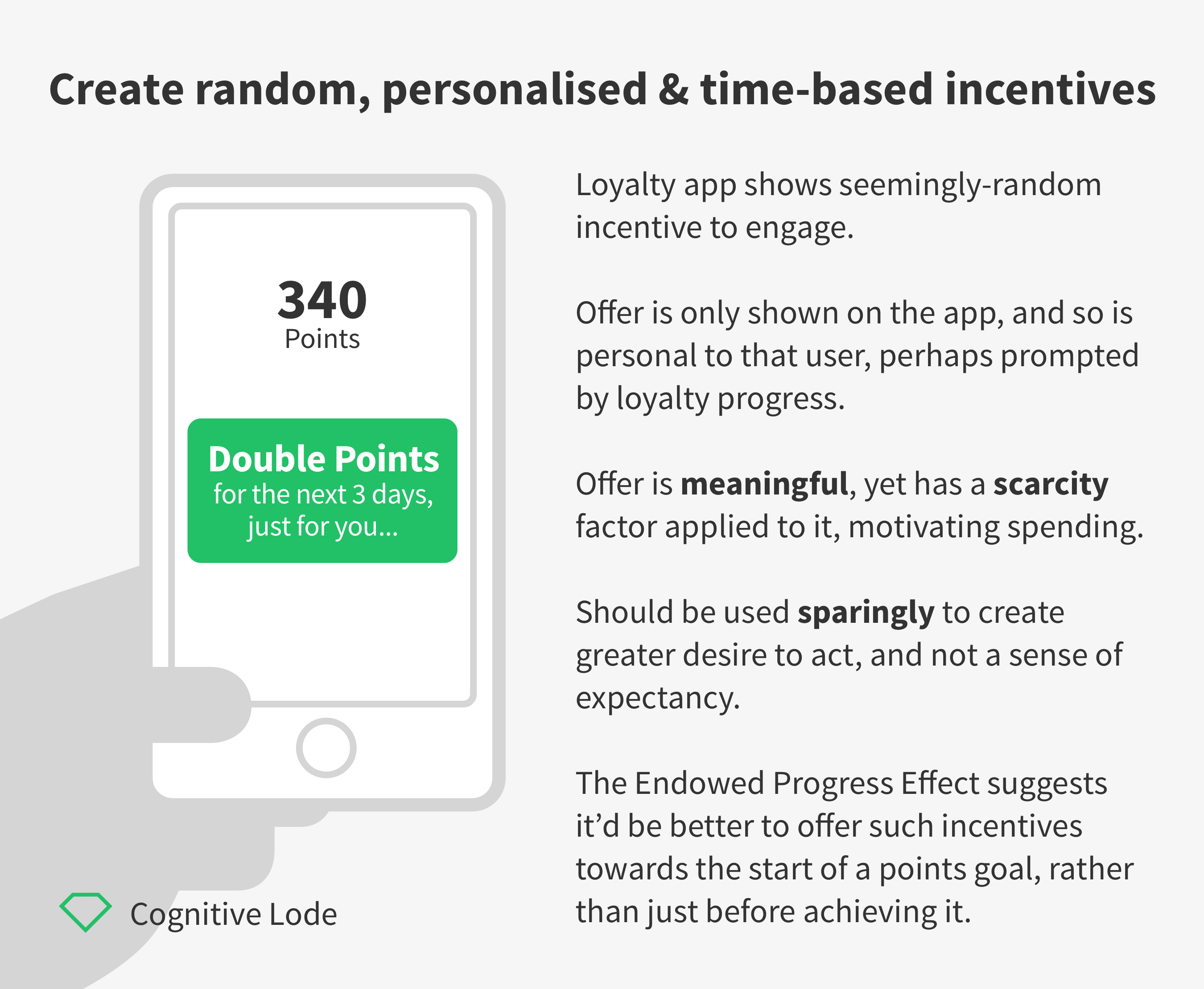 Cookie Clicker - Create random, personalised & time-based incentives