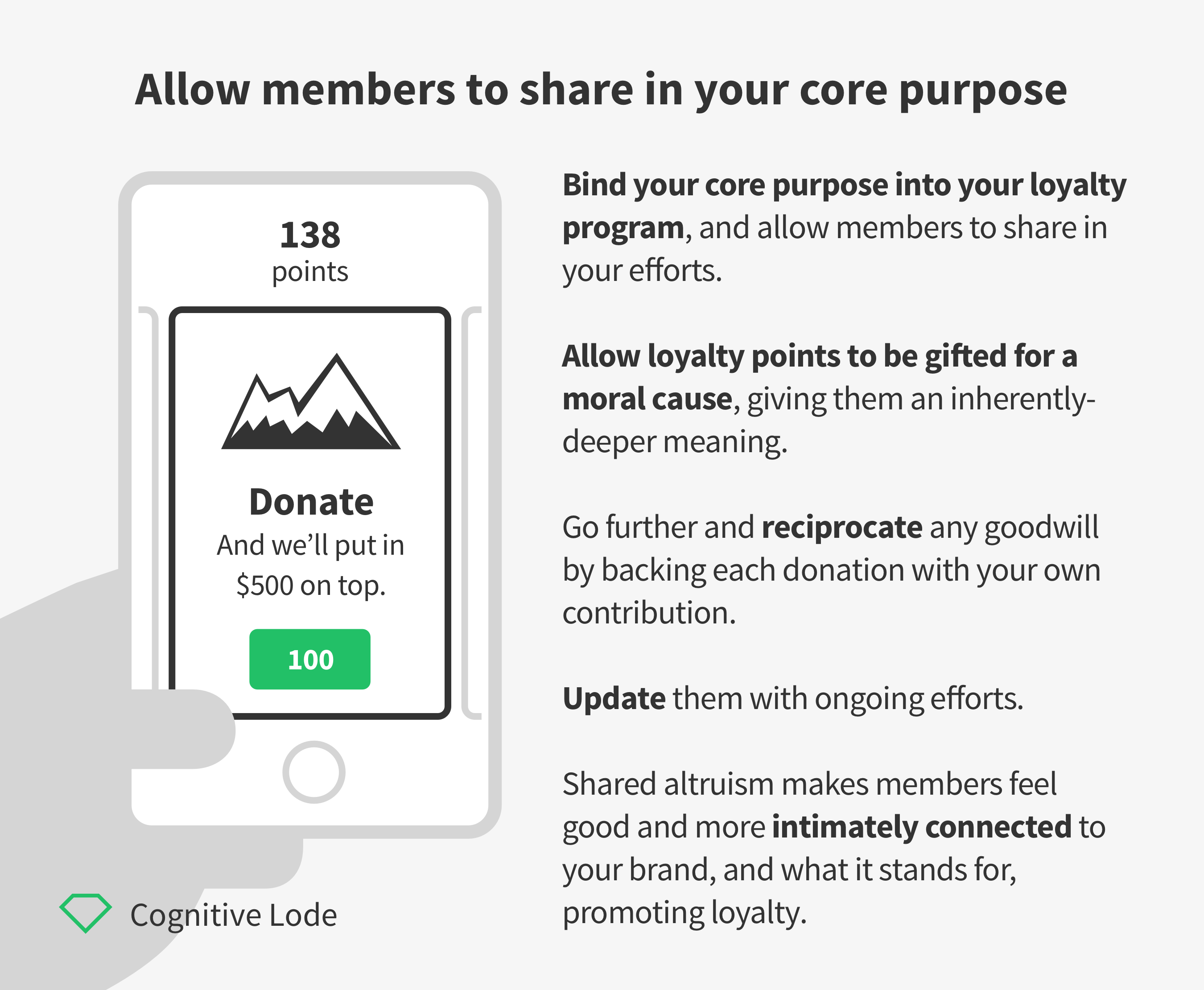 Cookie Clicker - Allow members to share in your share purpose