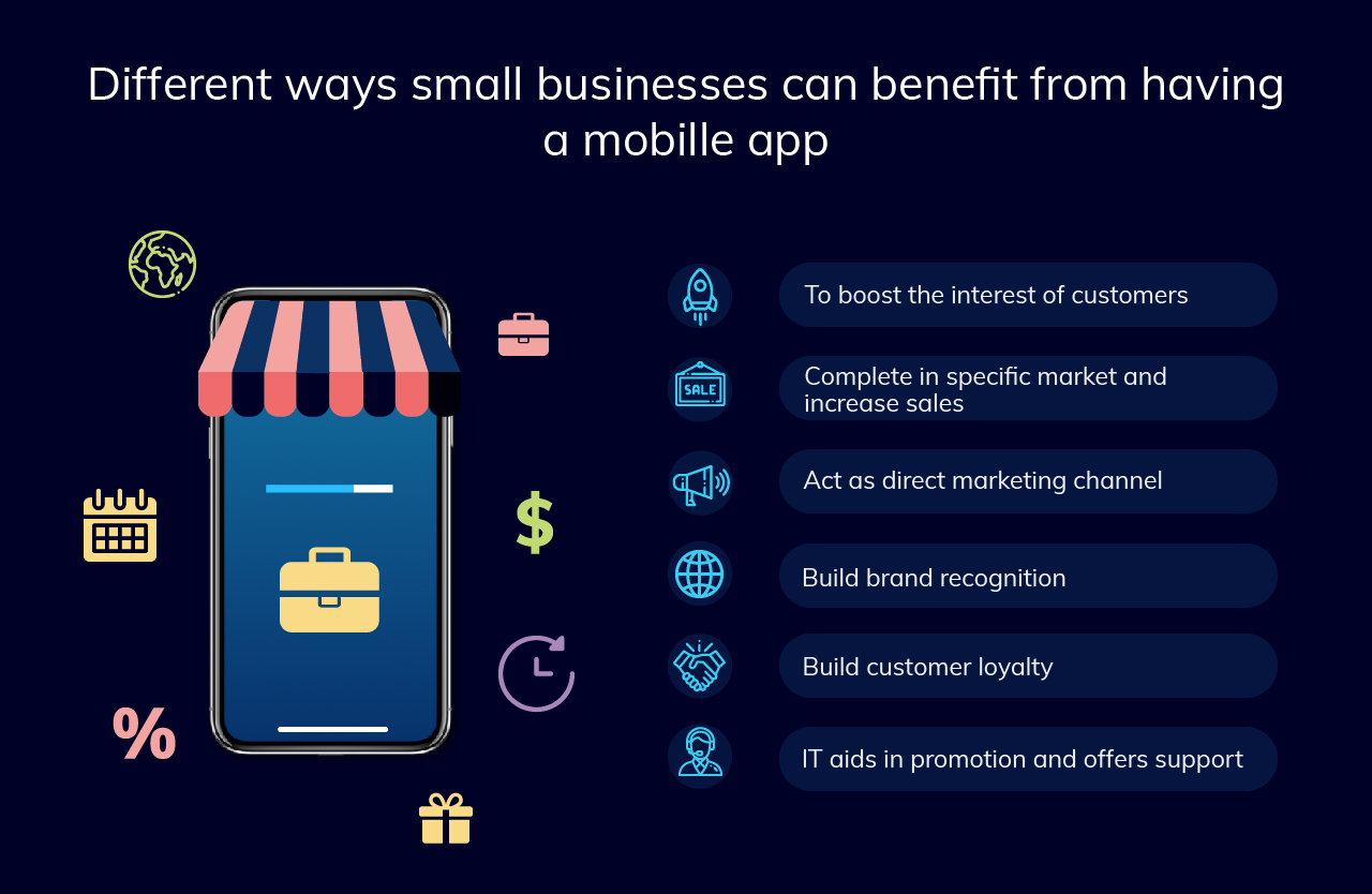 How your business can benefit from having a mobile app