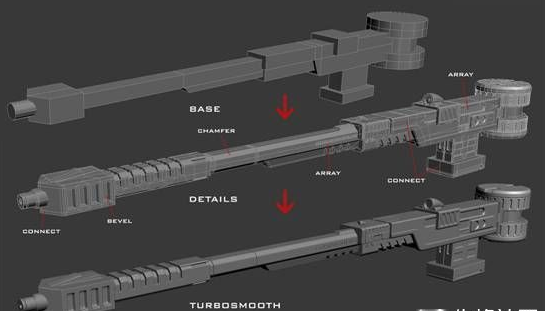 V-Ray for 3ds Max Tutorial How To Create a Sniper Robot -6