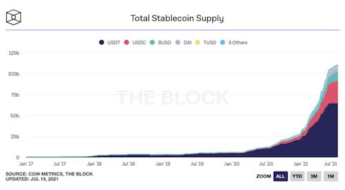stablecoins1