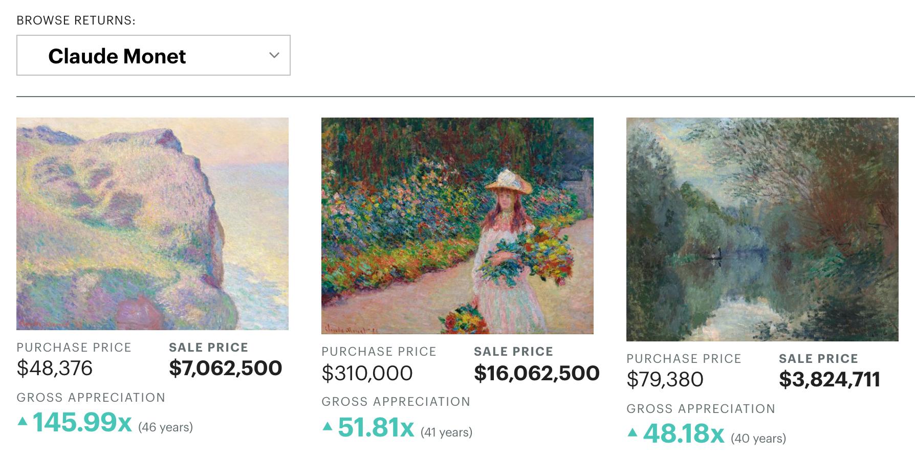 Claude Monet - Masterworks