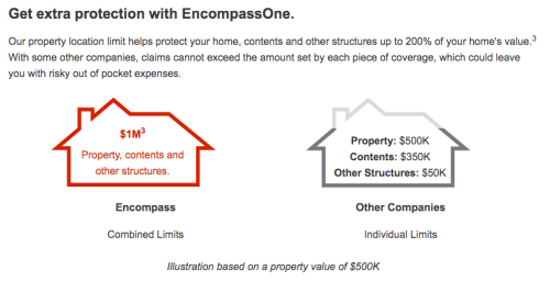 Encompass 5