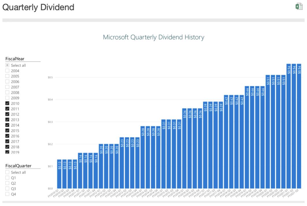 Microsoft4