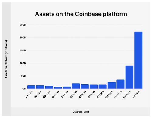 Coinbase-stock-4