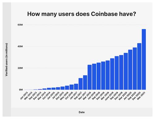 Coinbase-stock-3