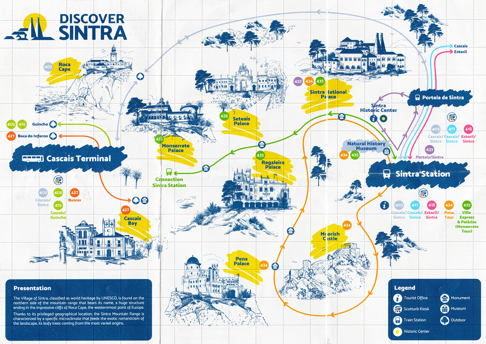 Discover Sintra Map