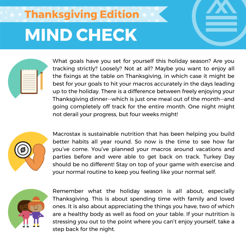 Thanksgiving Mind Check