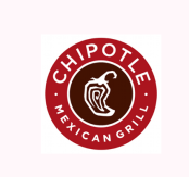 Chipotle logo mutual funds