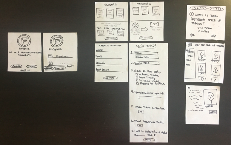 Rough sketches used for card sorting