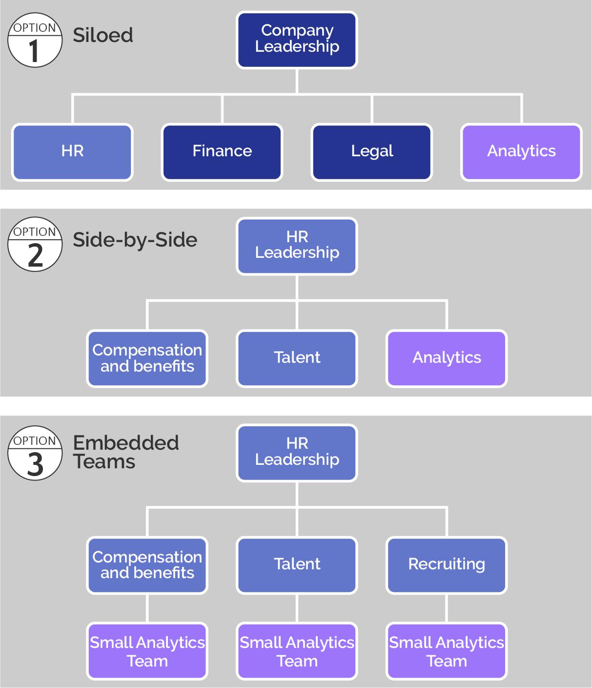 ROI-chart1