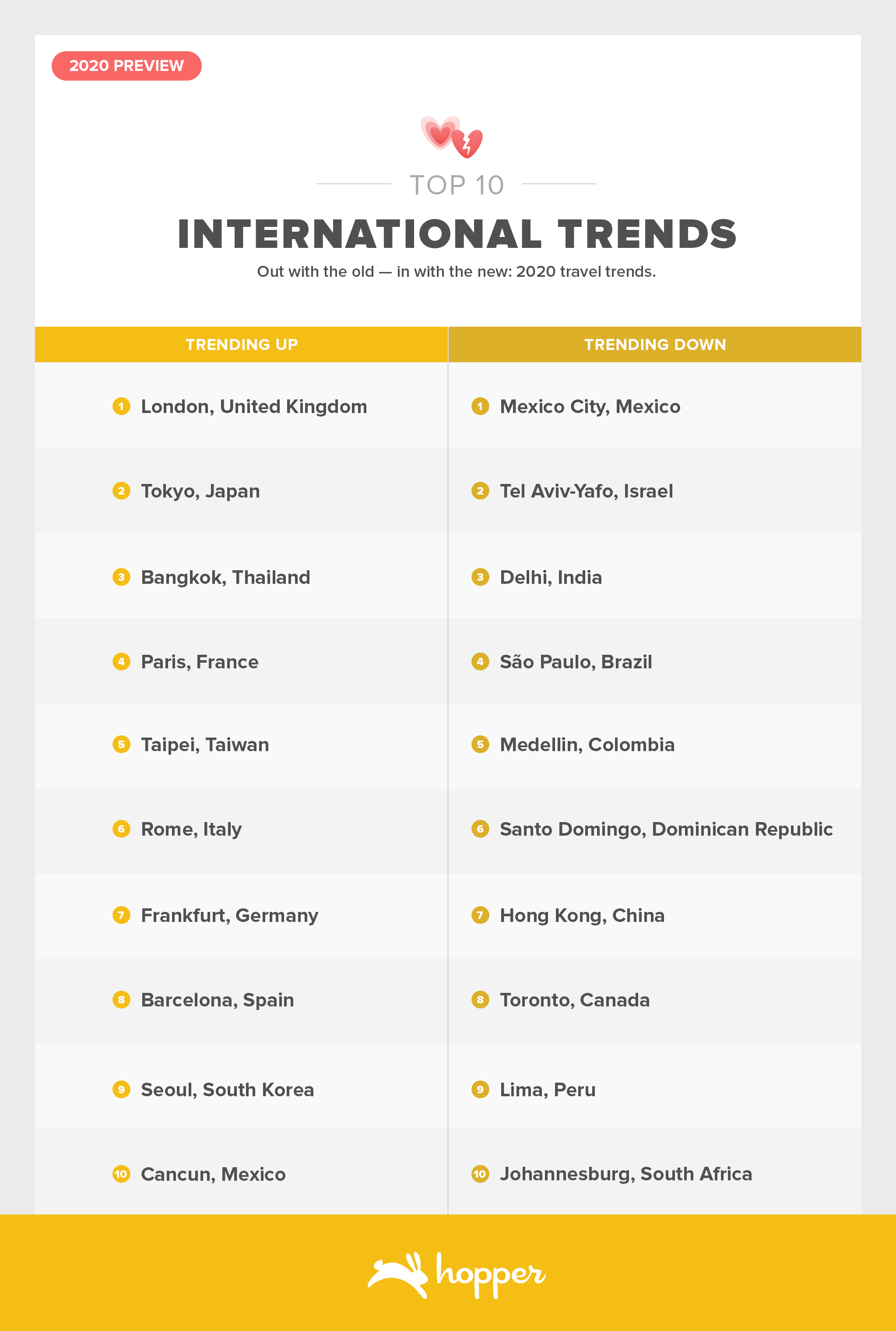2019-in-Review-2020-ExpectationsInternational Trends (1)