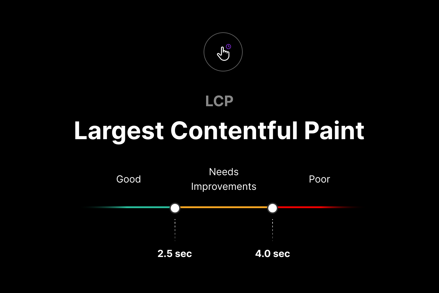 The lower your LCP metric, the better your page experience will be.
