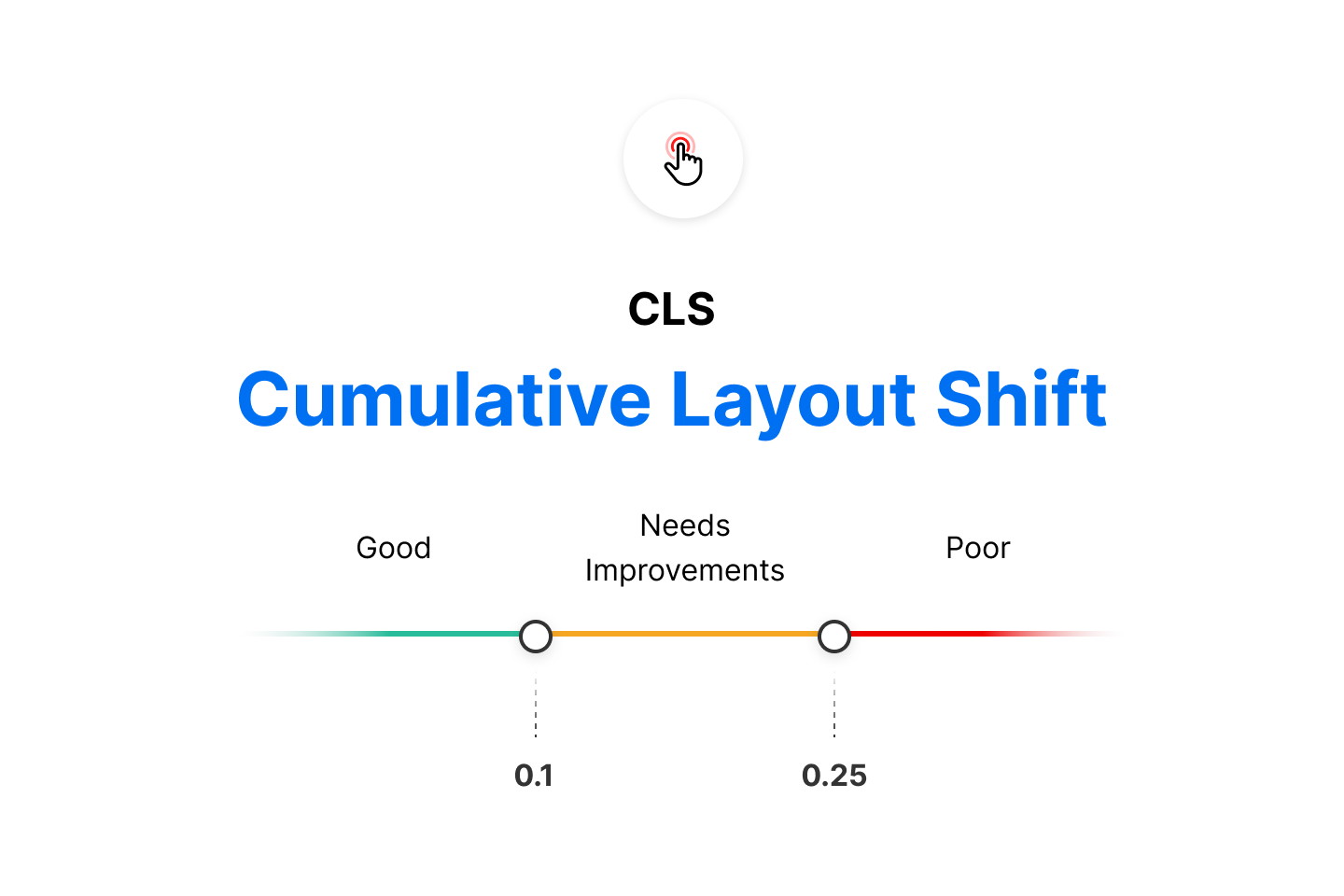 A good Cumulative Layout Shift (CLS) metric is one that has barely perceptible layout shift. According to Google, aim for a metric below 0.1.