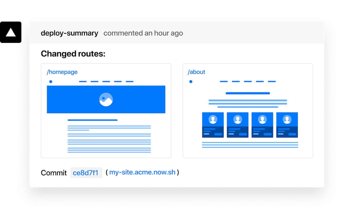 An example of a preview added by Deploy Summary on a pull request.