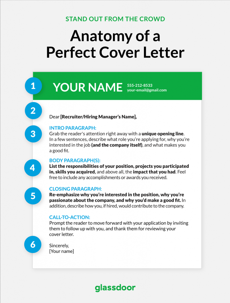 how to write the perfect cover letter 5 tips for writing the perfect cover letter posted august 17, 2017 in careers , tips by jordan beresford 0 writing a strong cover letter and resume is hard, and standing out from the crowd can be challenging.